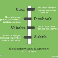Uber Alibaba Facebook Airbnb